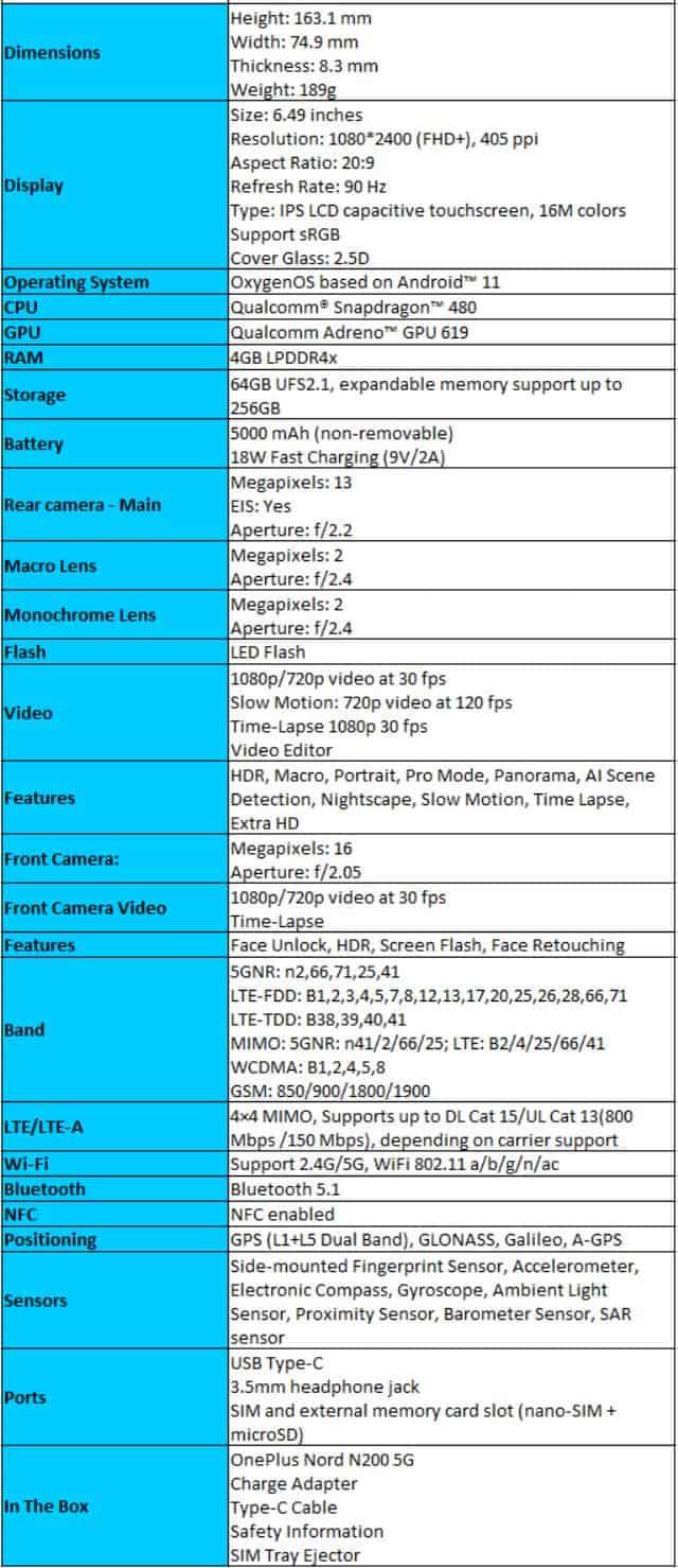 OnePlus Nord N200 5G detailed specs leak