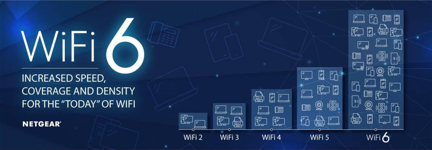 WiFi 6 image tcm164 121402