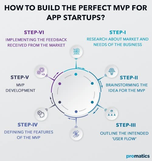 MVP design image 838394