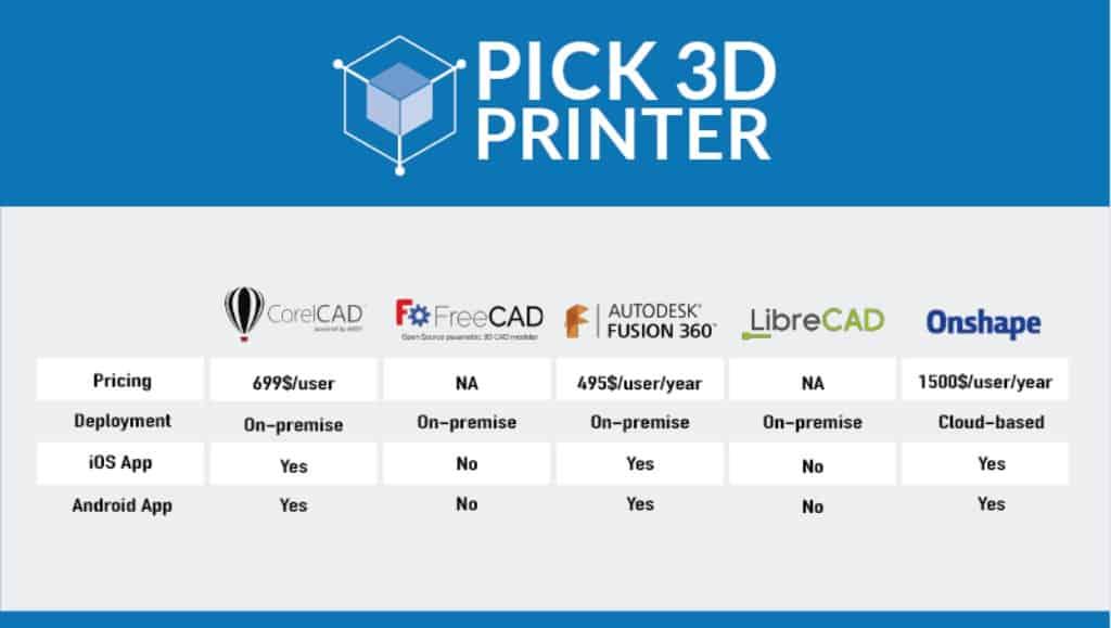 Pick 3D Printer image 113