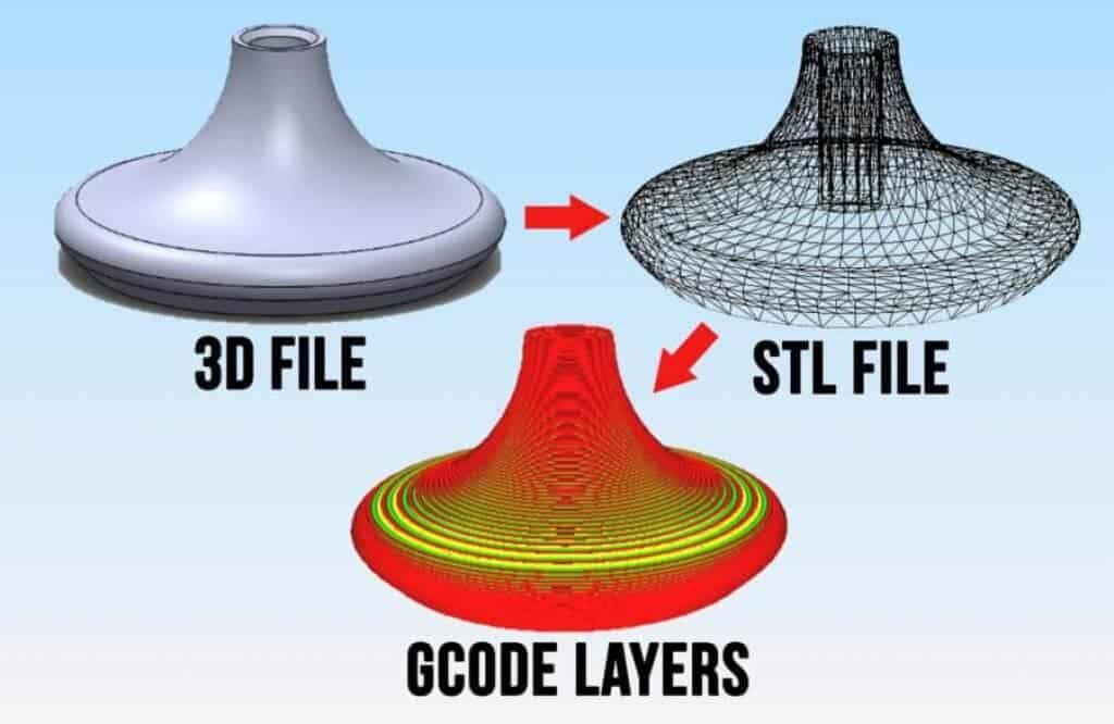Pick 3D Printer image 114