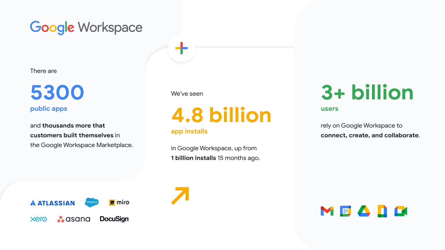 google workspace cloud next 21